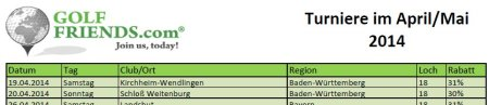 heaser-turnieremai14